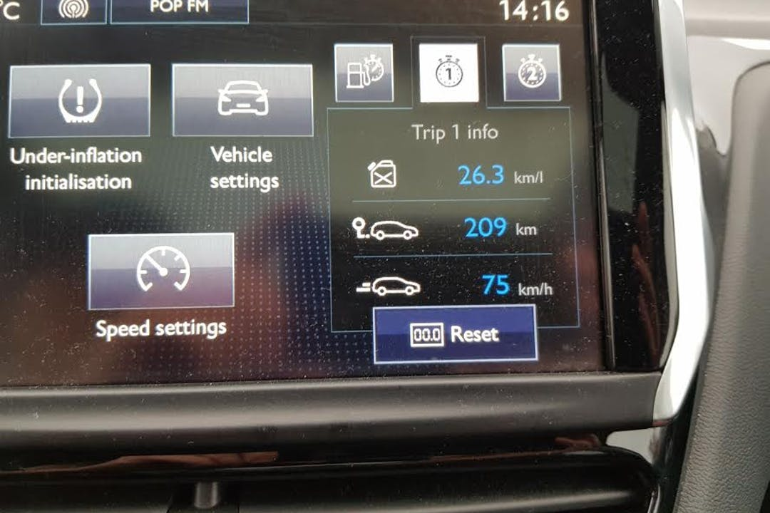 Billig billeje af Peugeot 208 nær 2300 København.